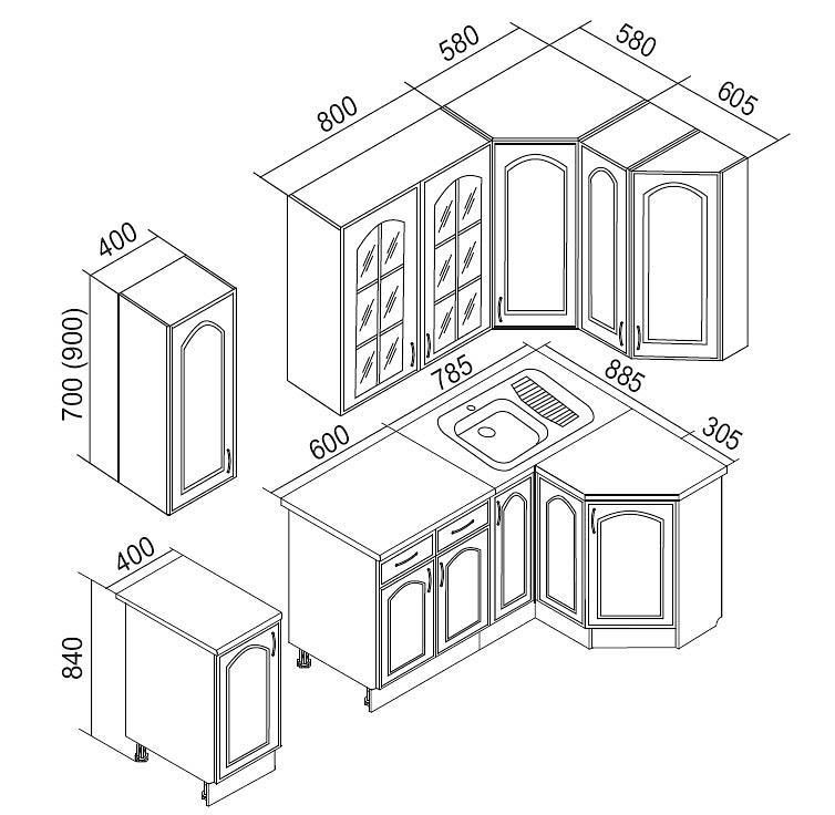 Как сделать кухонный гарнитур и его схема 508